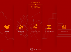 ConnectedChina homepage